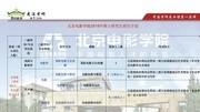 2016年北京电影学院文学系电视剧剧本创作考研参考书