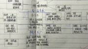 王菲周迅世紀同框!一張關系網看穿三十年娛樂風云