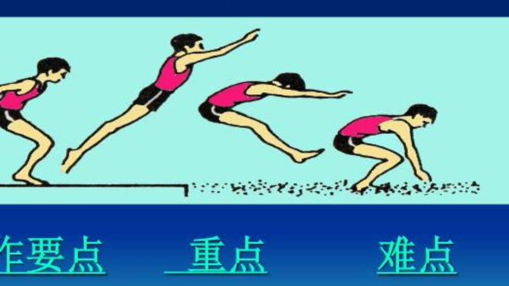 如何有效的提高立定跳遠距離?圖片