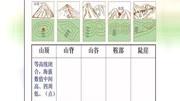 【陕西省首届微课大赛】等高线地形图的判读(高一地理,韩城市象