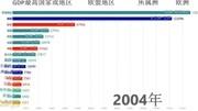 全球電影排行狀元榜,2009年上映票房27億美元,折合人民幣185億