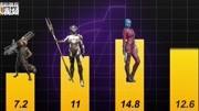 【1080P 簡體中文】TOON SANDWICH《復仇者聯盟3:無限戰爭》預告片惡搞!