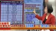 一線城市沈陽GDP不及煙臺,在山東省可排名第幾?中國城市大比拼