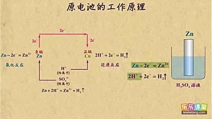 电路 电路图 电子 原理图 720_405