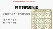 长笛教程-03发音方法 口型