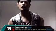 华语歌手人气榜单,TFBOYS全员上榜,华晨宇垫底,她也在!
