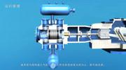 北京欧倍尔往复式压缩机设备原理虚拟仿真软件图片