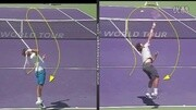 Roger Federer's Kick Serve Analysis by tennisoxygen.com - YouTube