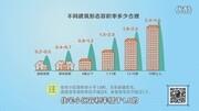 住房容積率一般是多少
