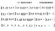 教你快速識簡譜 第七課