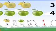 幼兒學數學系列之數字相鄰數