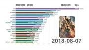 内地总票房排行榜TOP10(1)