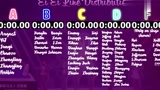 偶像練習生99人全上,全景展示《EiEi》歌詞分配計時,A組完美!